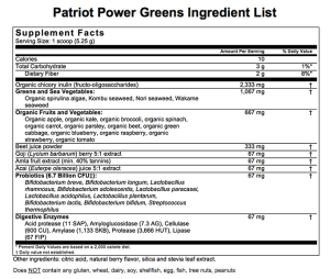 Patriot Power Greens Label